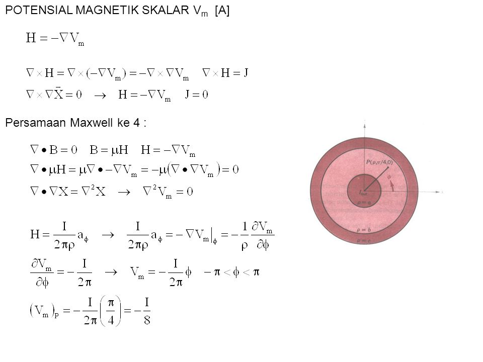 POTENSIAL MAGNETIK SKALAR Vm [A]